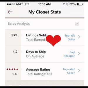 Top 10% Seller!! Welcome to My Closet!