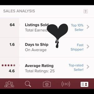 Top 10% seller, fast shipper, & top rated!