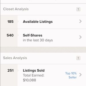 🎉Whooo hoo! $10k in sales and top 10% seller!🎉
