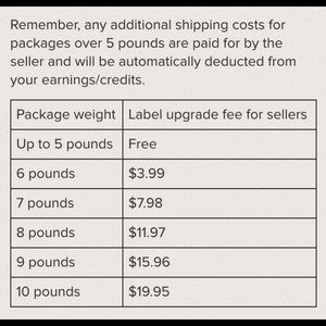 Shipping costs chart by pounds