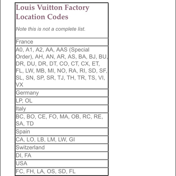 Louis vuitton date code list