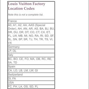 Louis Vuitton Bags - Louis Vuitton Date Code Guide How To Authenticate