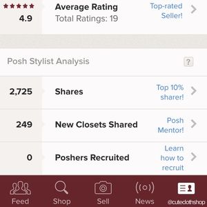 Other - My closet's ratings