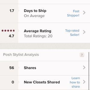My top seller ratings