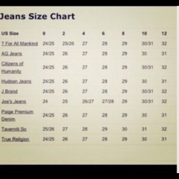 Jean size conversion chart OS from Kathy's closet on Poshmark