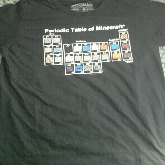 Mojang Shirts Tops Minecraft Kids Periodic Table Shirt Poshmark
