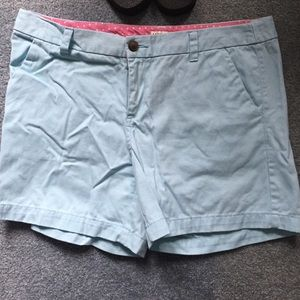 Sky Blue Merona Shorts