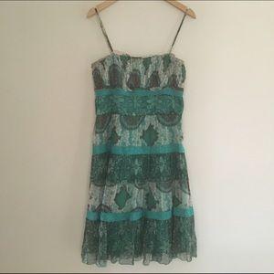Diane von Furstenberg Dresses & Skirts - DVF turquoise strappy dress