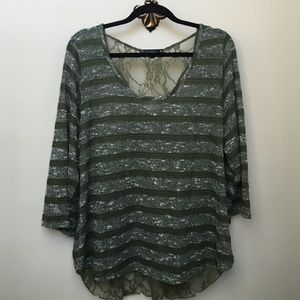 Sweaters - Green Lace Detail Sweater