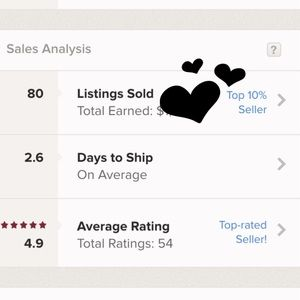 TOP 10% SELLER. TOP RATED SELLER!!!!!