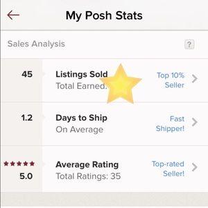 Top Rated SellerTop 10%seller