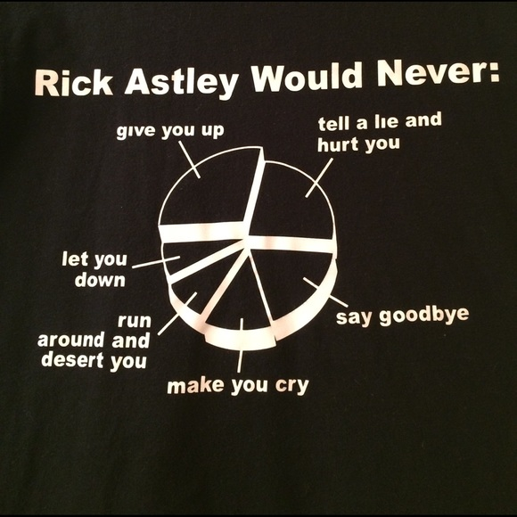 Hot Topic Tops Rickroll Meme Pie Chart Funny Shirt Poshmark