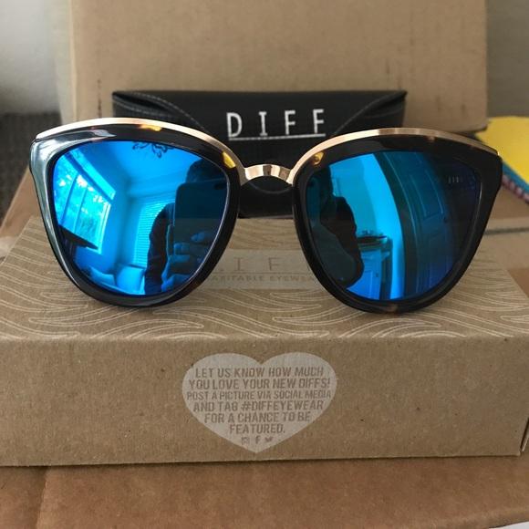 a27ae85908 NEW Diff Eyewear polarized Rose Sunglasses