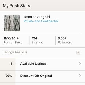 Shoes - Posh Stats