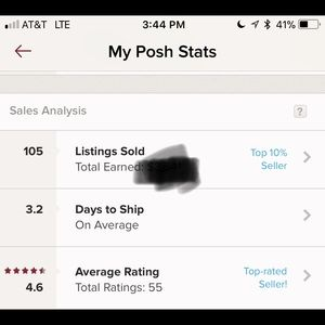Top 10% seller with high rating :)